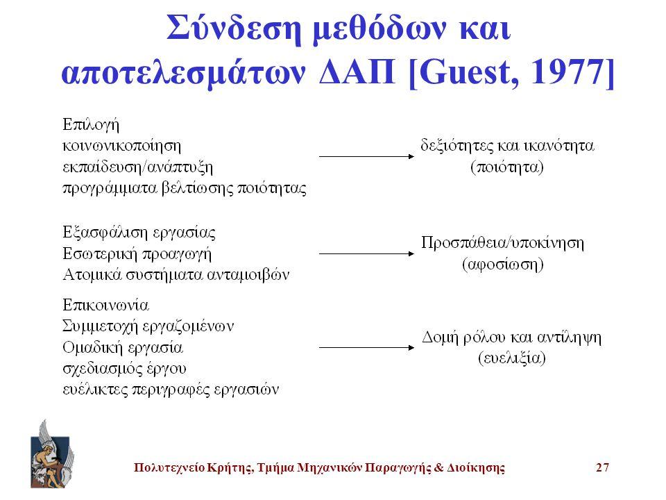 Σύνδεση μεθόδων και αποτελεσμάτων ΔΑΠ [Guest, 1977]